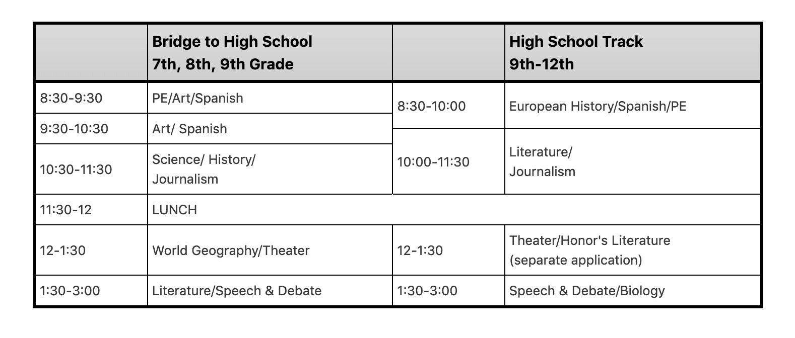 Academy class schedule